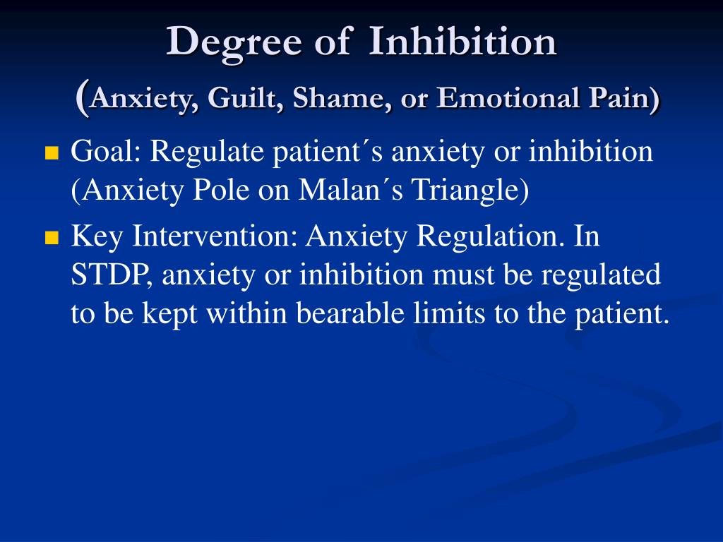 Degree of Inhibition