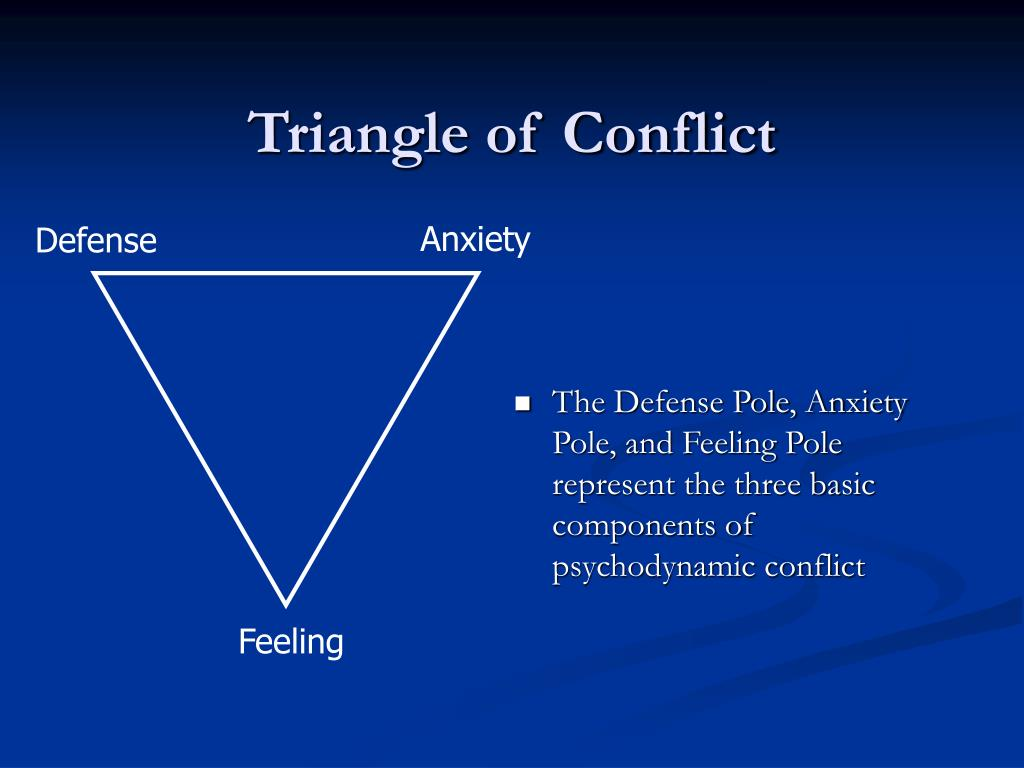 Triangle of Conflict