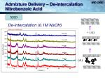 admixture delivery de intercalation nitrobenzoic acid