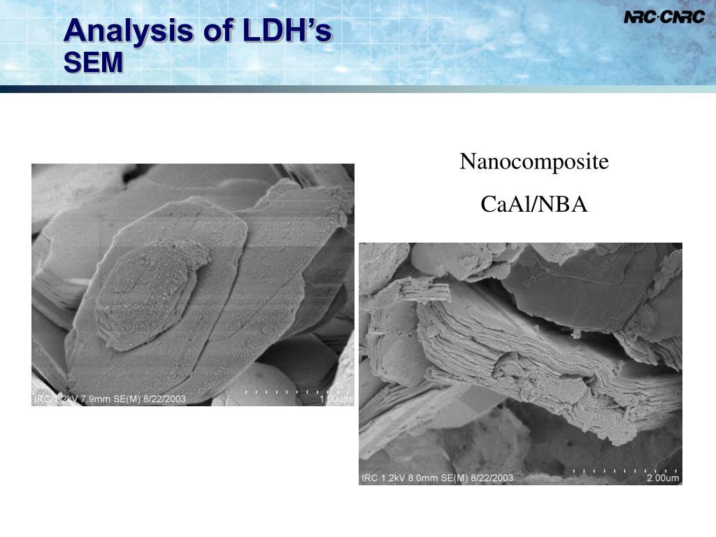 Analysis of LDH's