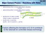 major cement phases reactions with water
