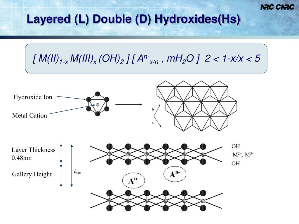 Layered (L) Double (D) Hydroxides(Hs)