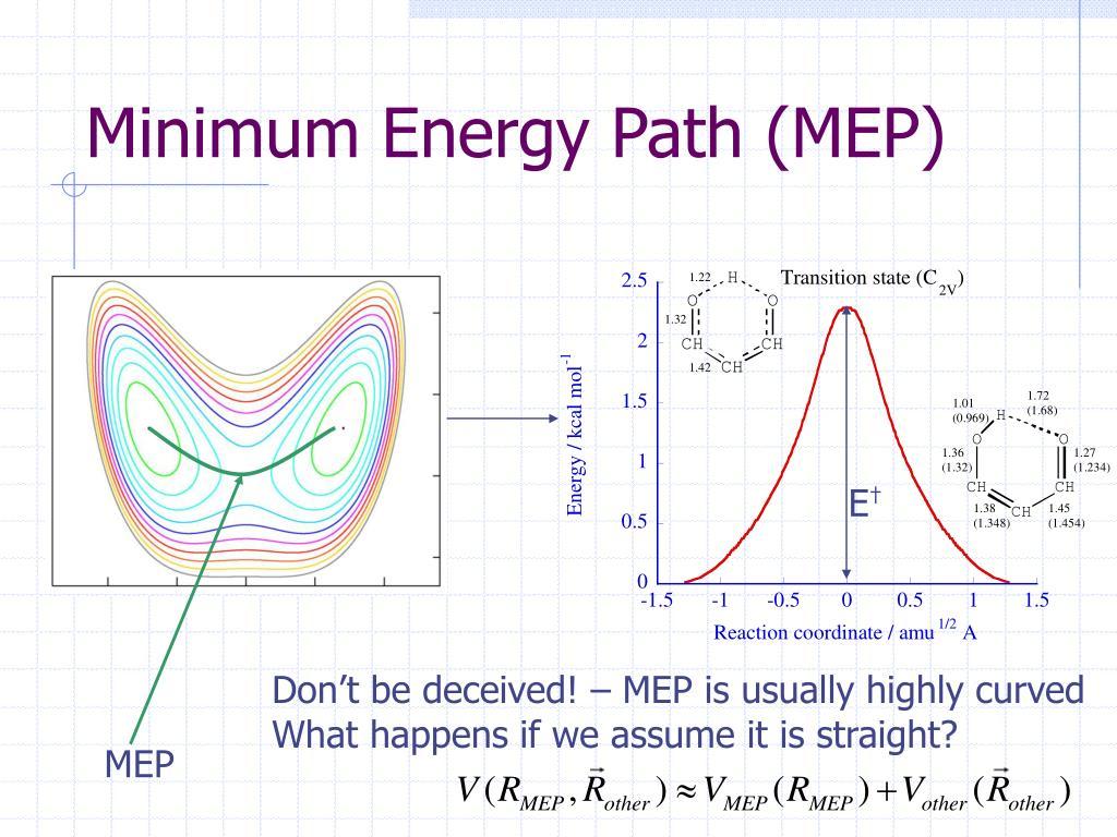 Minimum Energy Path (MEP)