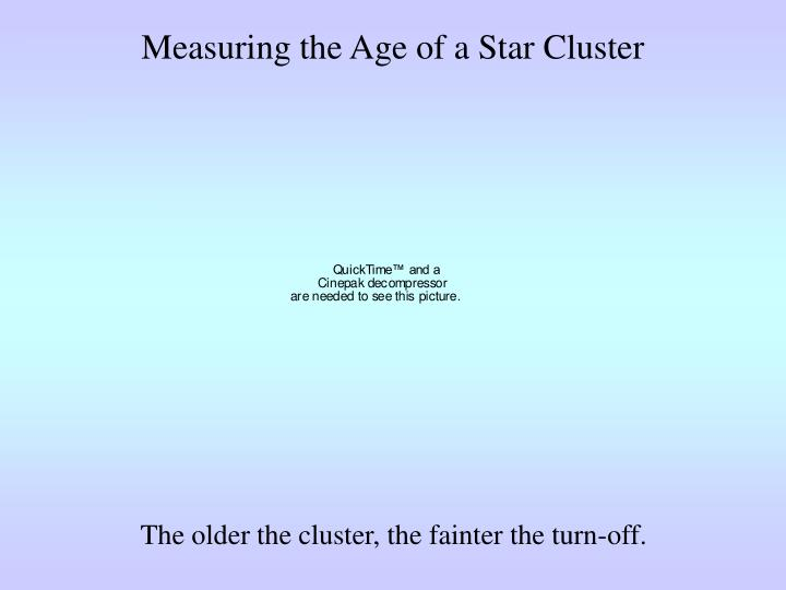 Measuring the Age of a Star Cluster