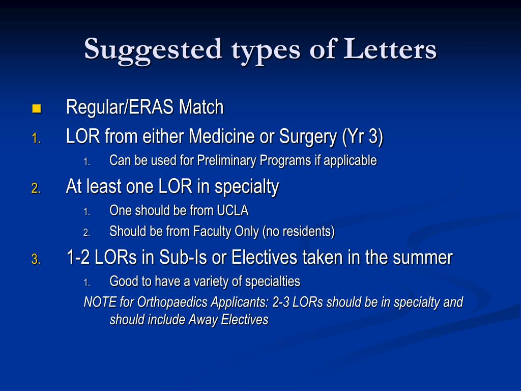Suggested types of Letters
