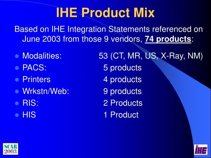 IHE Product