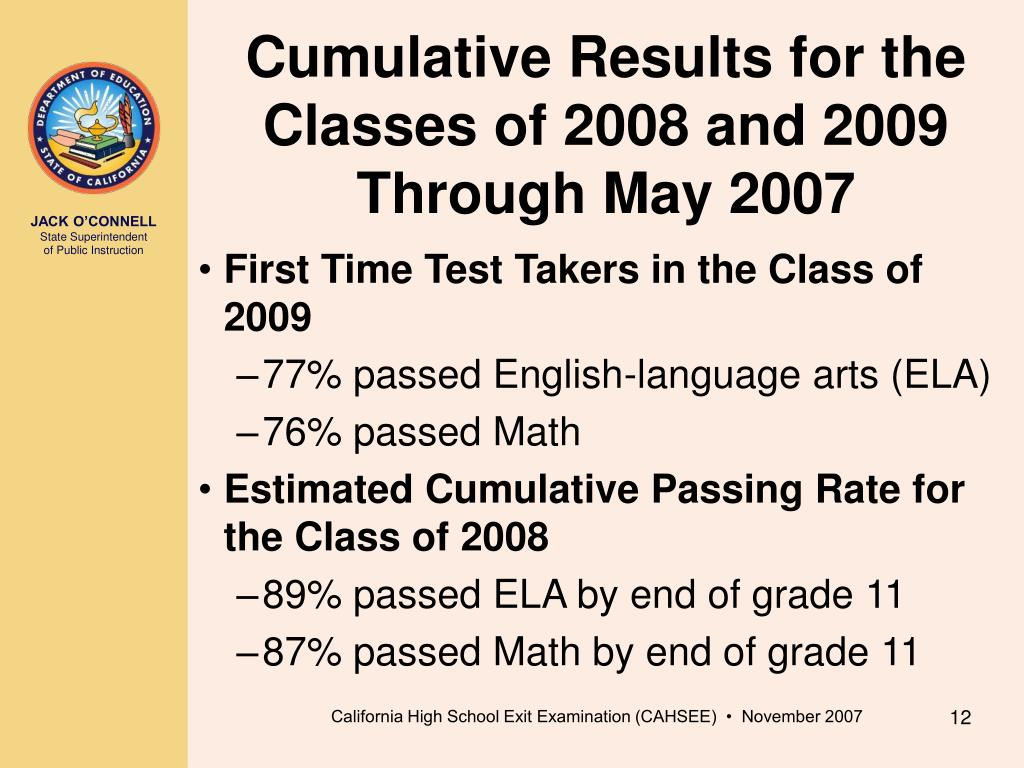Cumulative Results for the