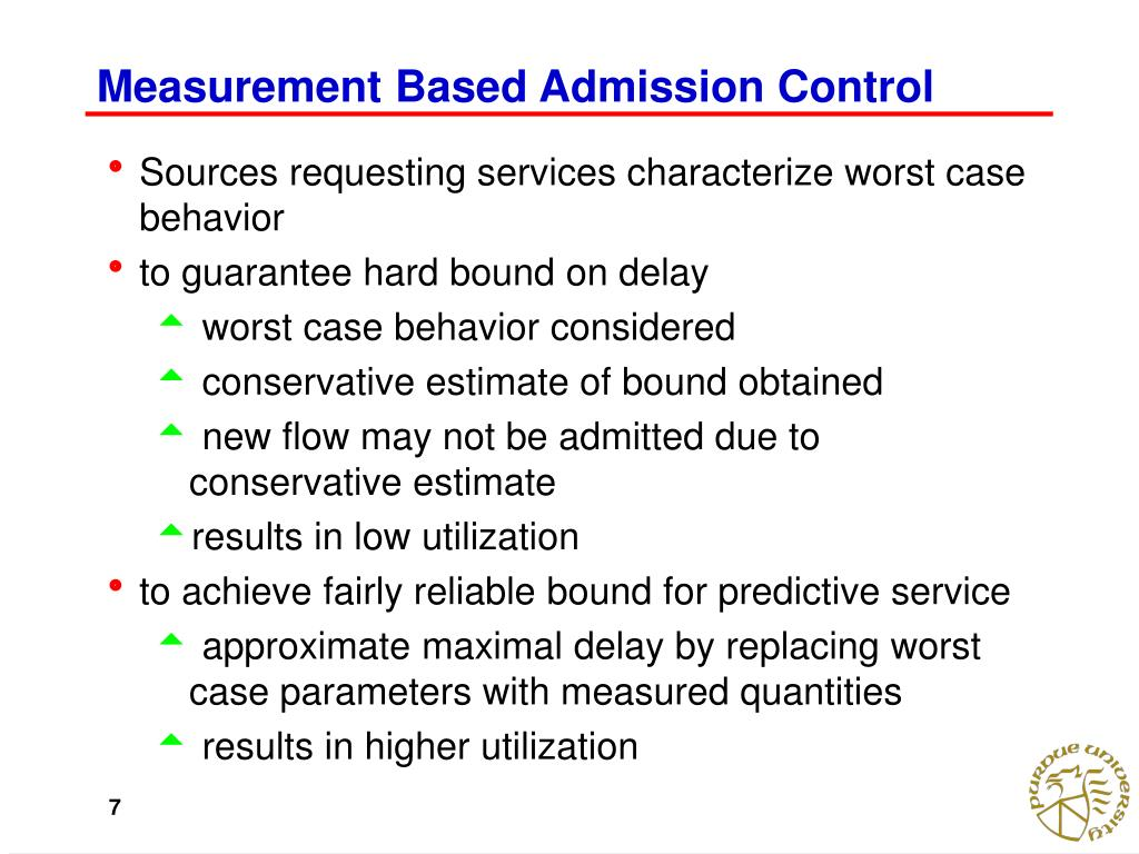 Measurement Based Admission Control