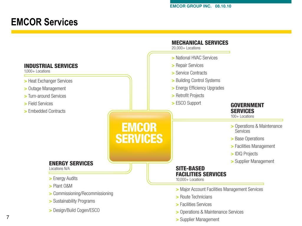 EMCOR Services