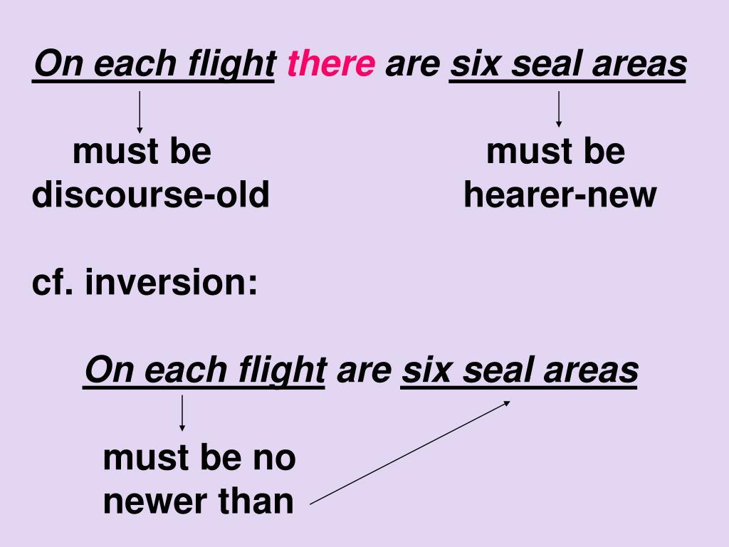 On each flight