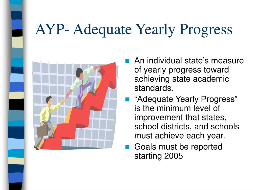 AYP- Adequate Yearly Progress