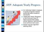 ayp adequate yearly progress