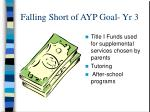 falling short of ayp goal yr 3