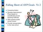 falling short of ayp goals yr 2