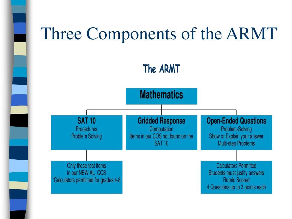 Three Components of the ARMT