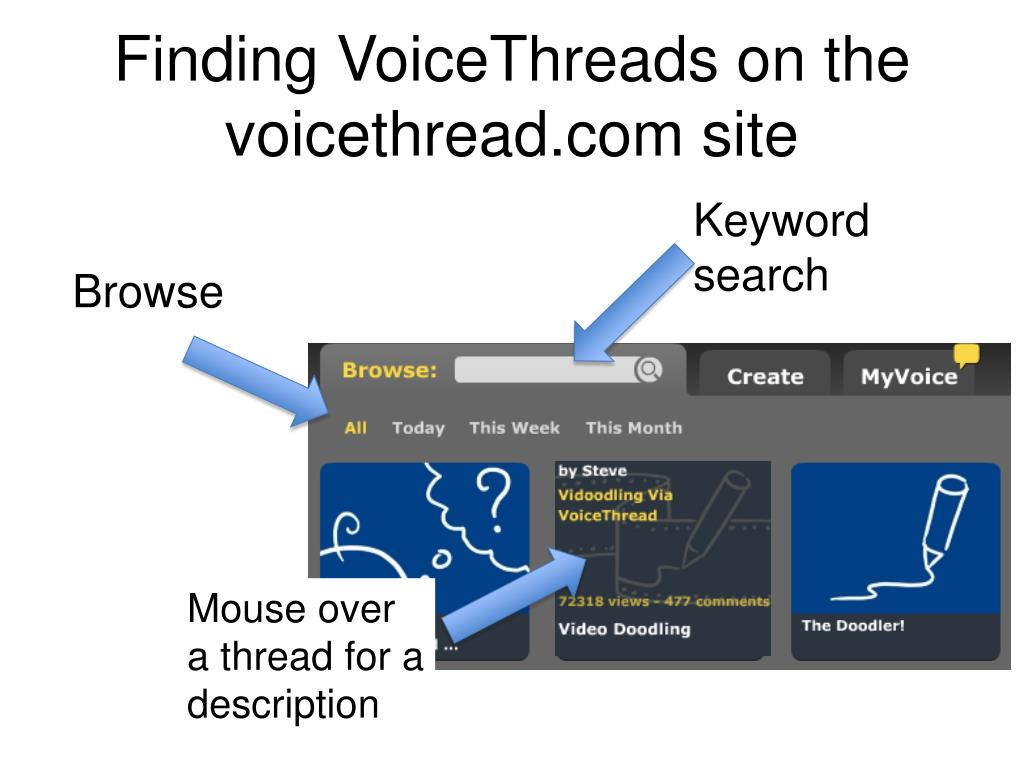 Finding VoiceThreads on the voicethread.com site