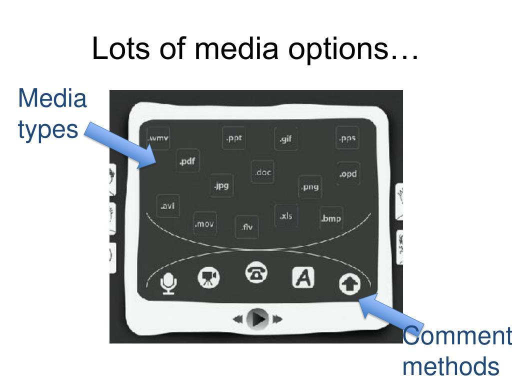 Lots of media options…
