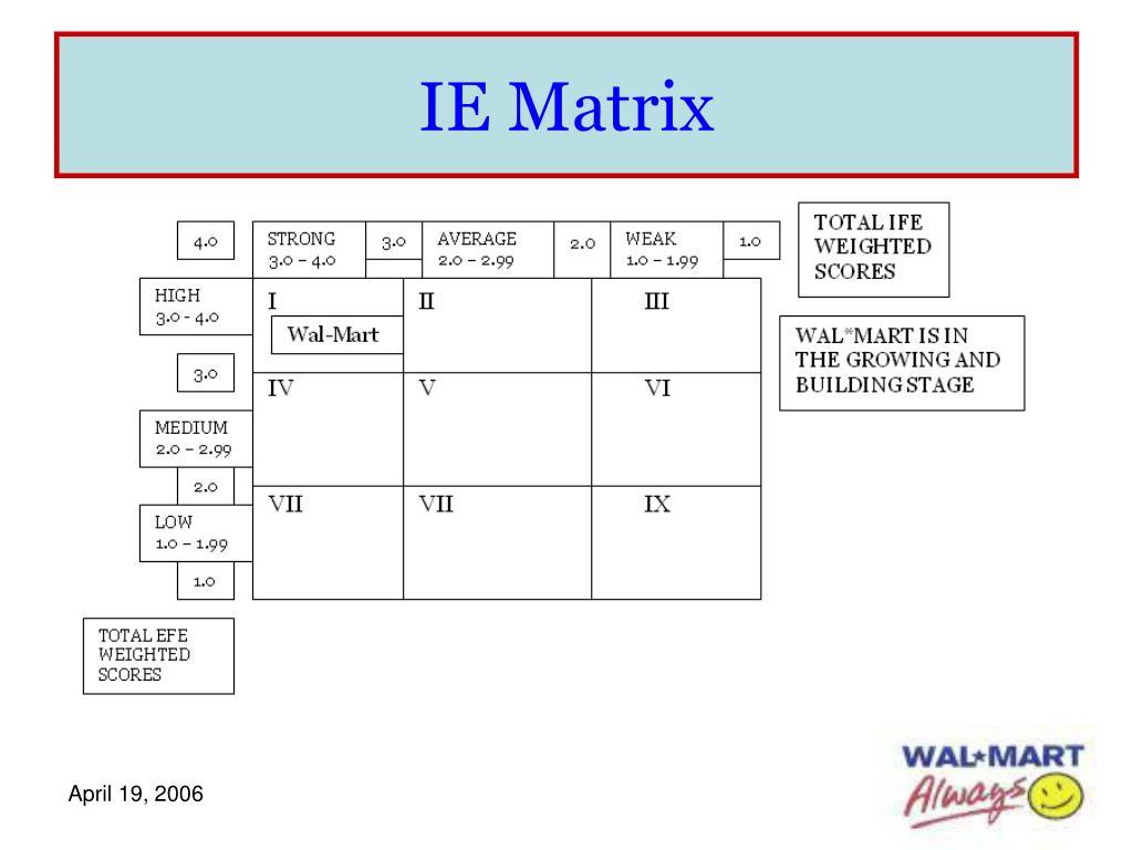 IE Matrix