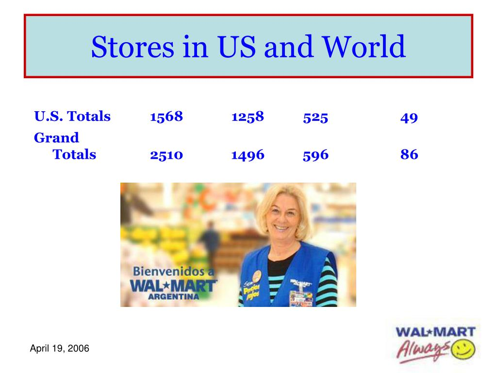 Stores in US and World