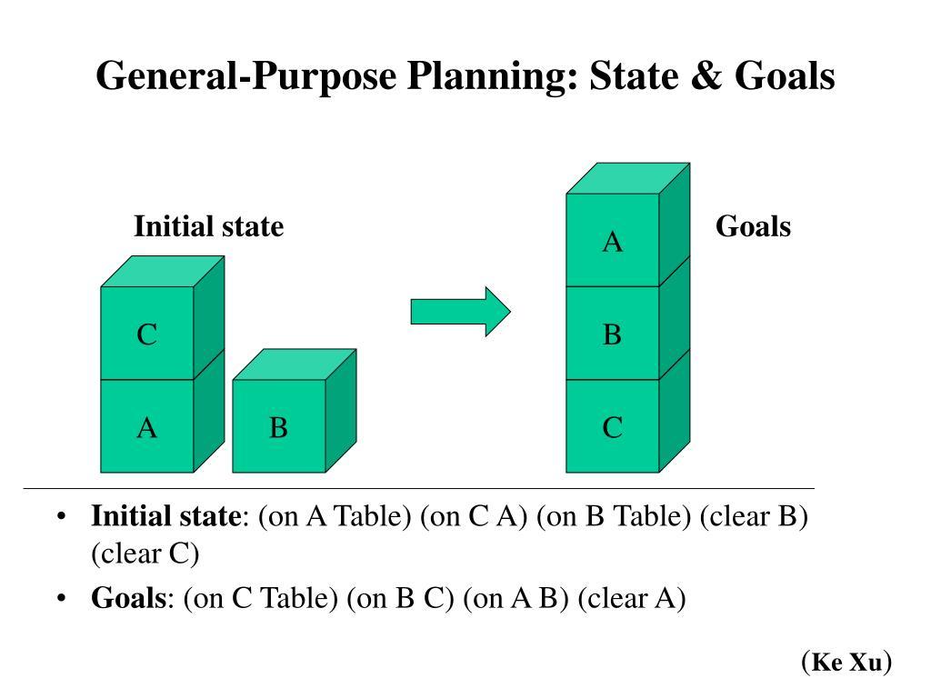 General-Purpose Planning: State & Goals