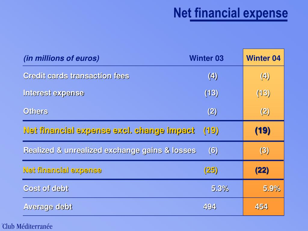 Net financial expense