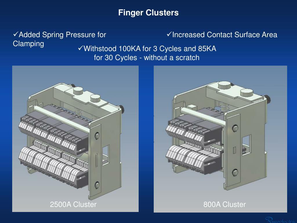 Finger Clusters