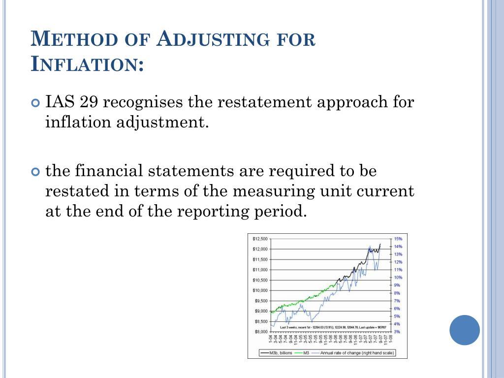 Method of Adjusting for Inflation: