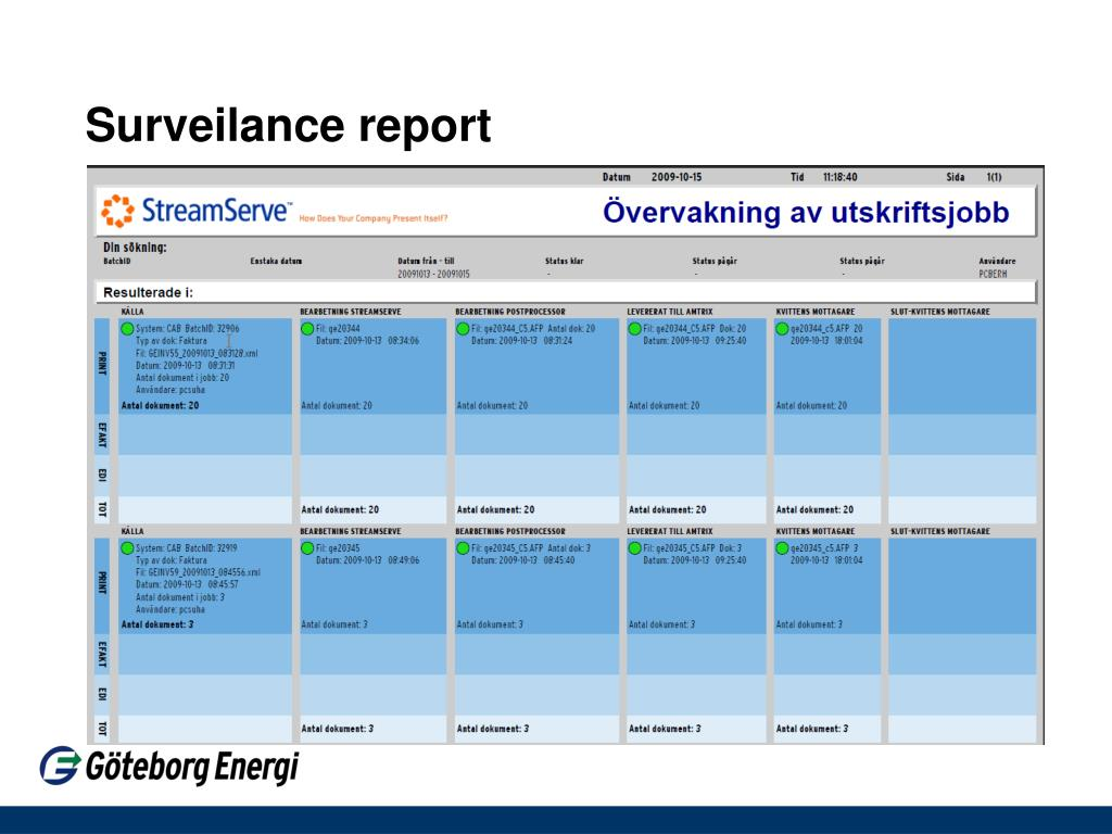 Surveilance report