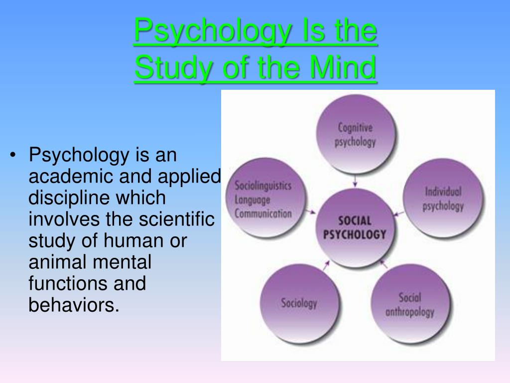 Psychology - The study of the Mind