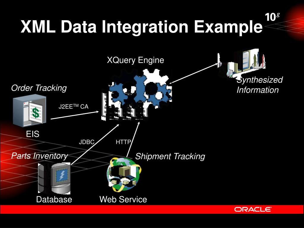 XML Data Integration Example