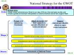 national strategy for the gwot