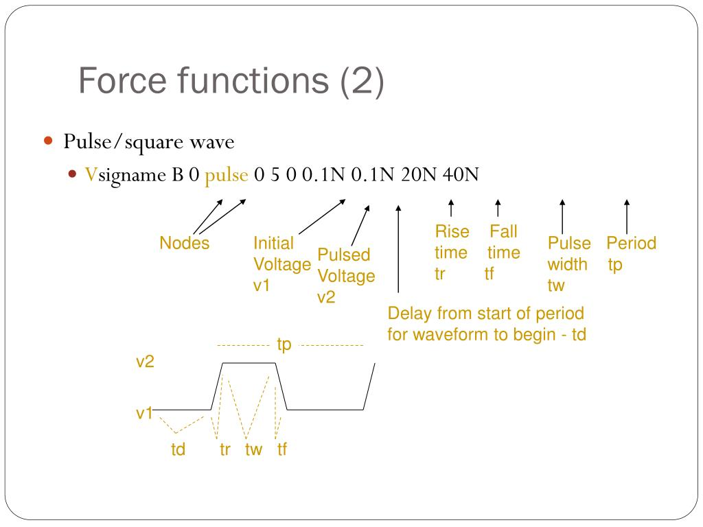 Force functions (2)