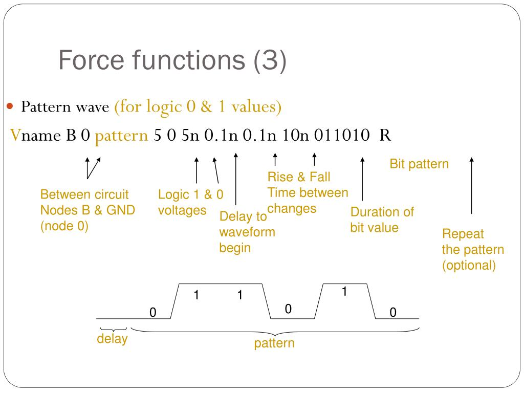 Force functions (3)
