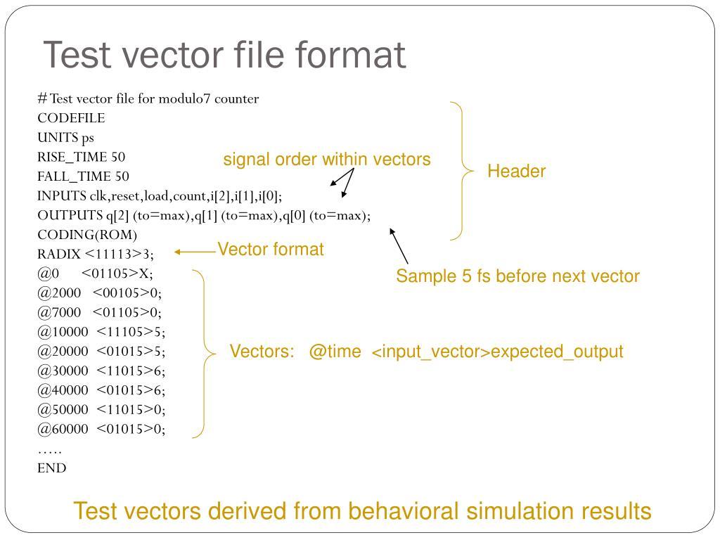Test vector file format