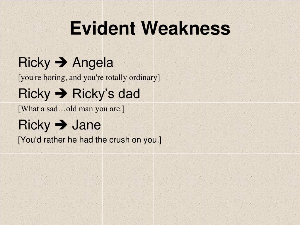 Evident Weakness