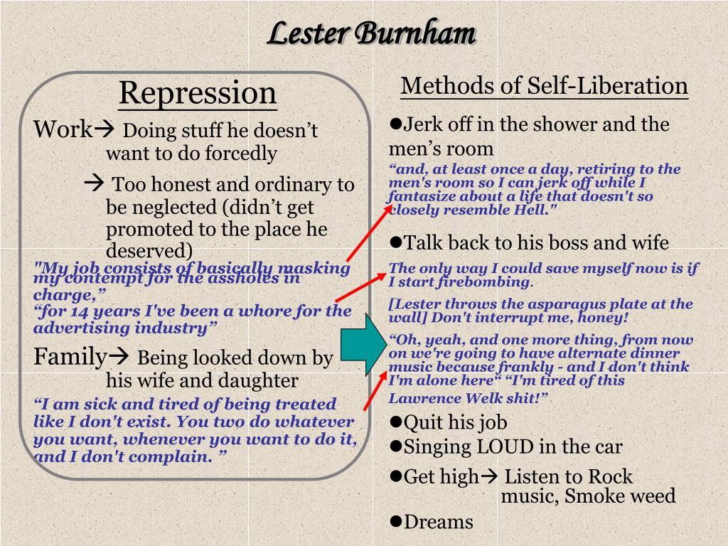 Methods of Self-Liberation