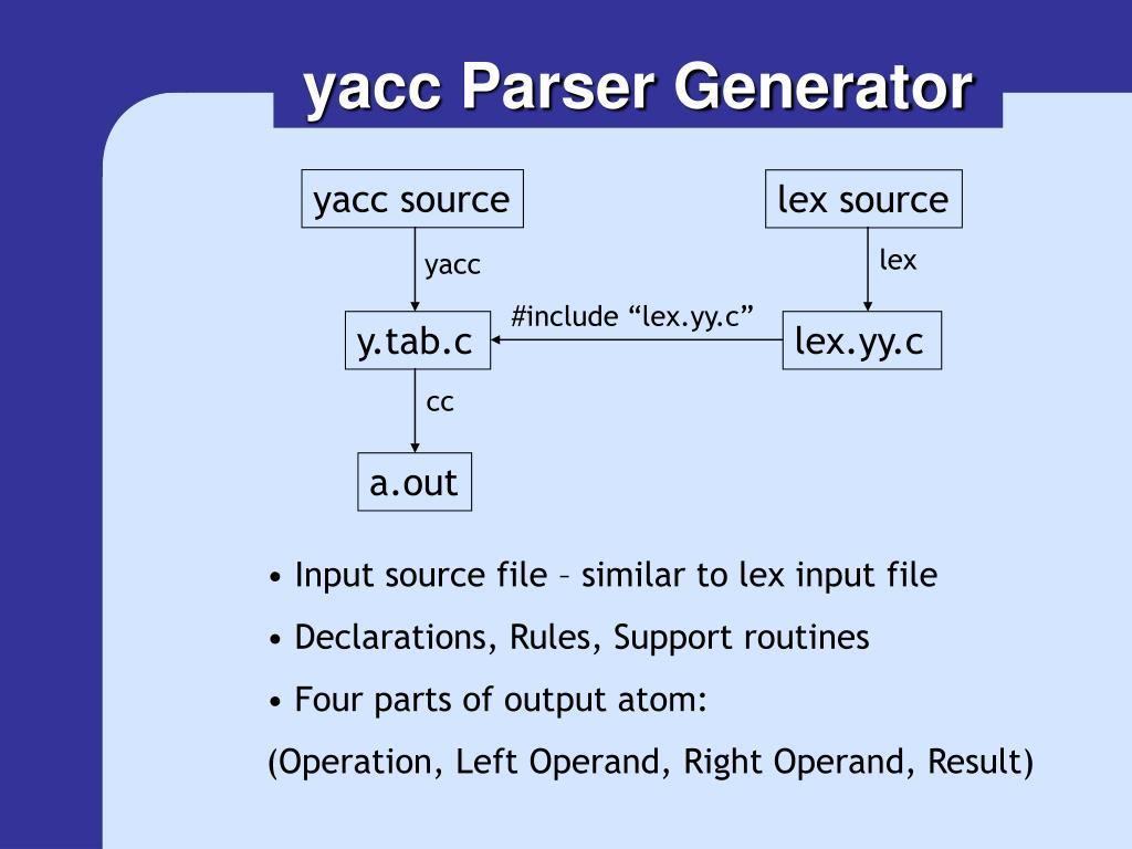 yacc source