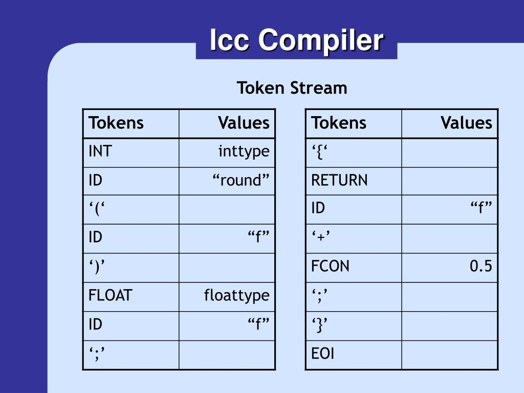 lcc Compiler