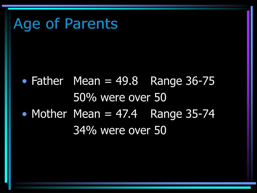 Age of Parents