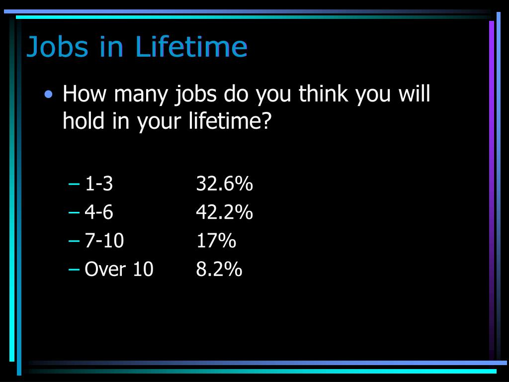Jobs in Lifetime