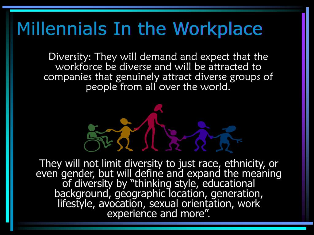 Millennials In the Workplace