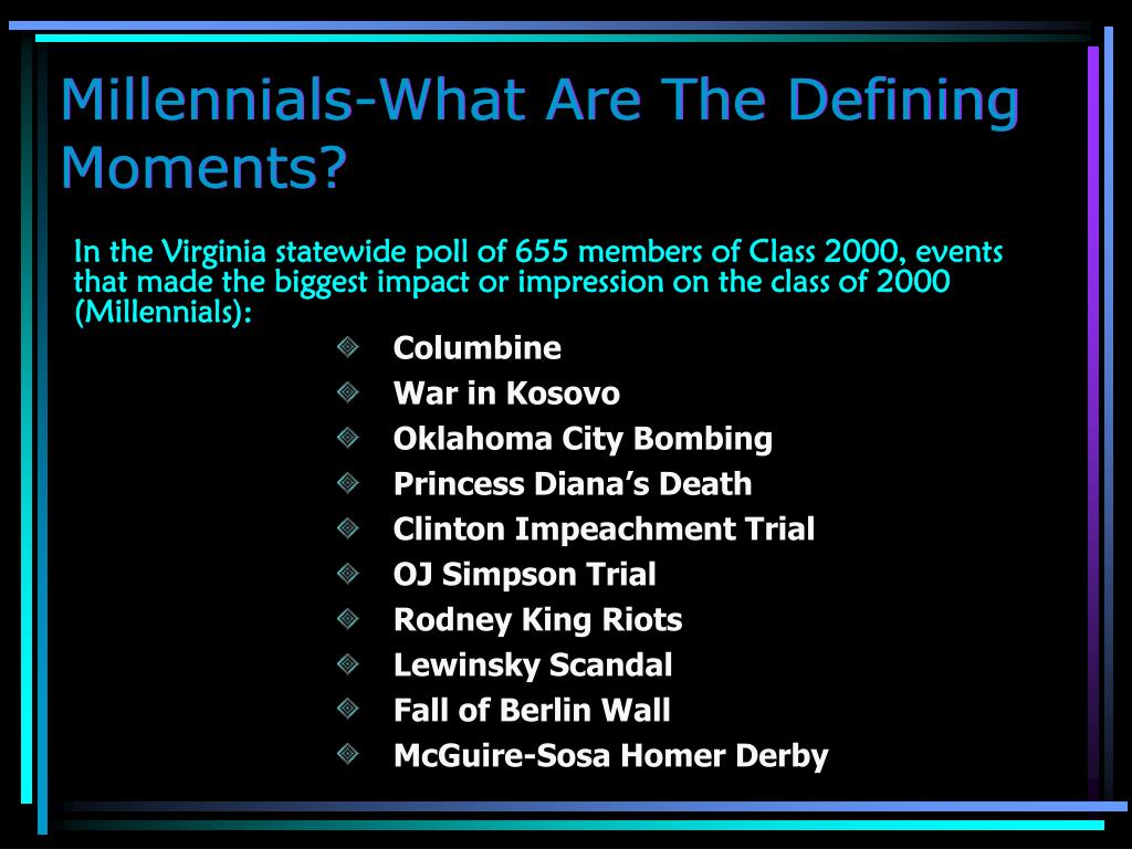 Millennials-What Are The Defining Moments?