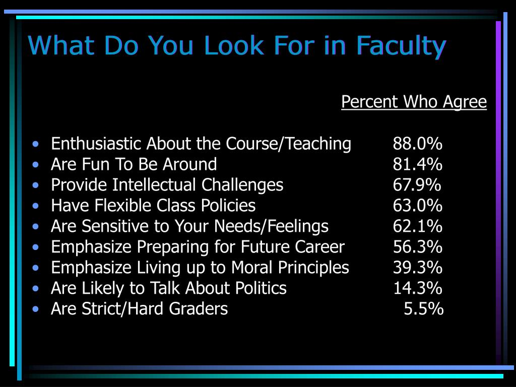What Do You Look For in Faculty