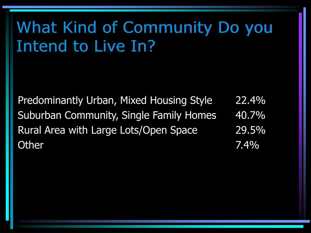 What Kind of Community Do you Intend to Live In?