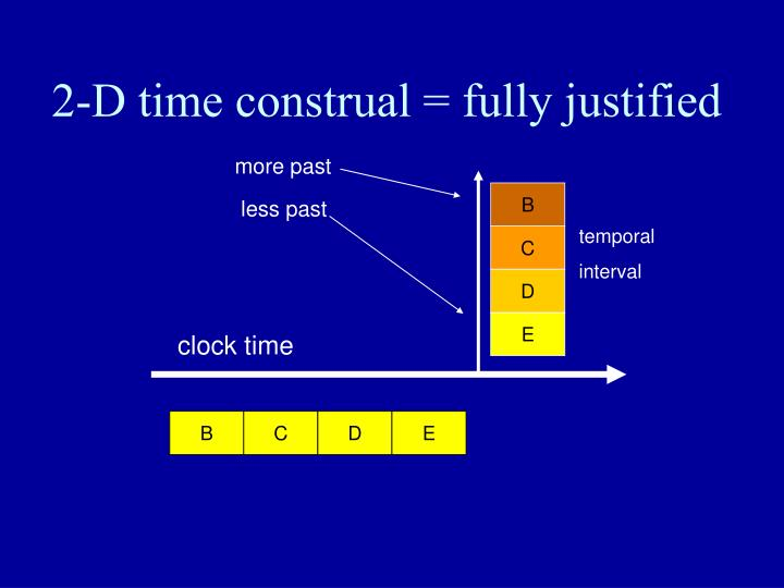 2-D time construal = fully justified