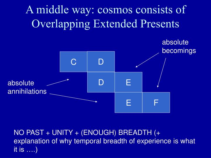 A middle way: cosmos consists of Overlapping Extended Presents