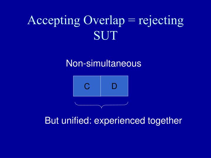 Accepting Overlap = rejecting SUT