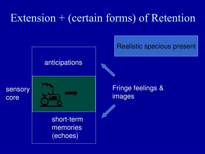 Extension + (certain forms) of Retention