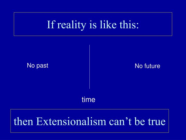 If reality is like this:
