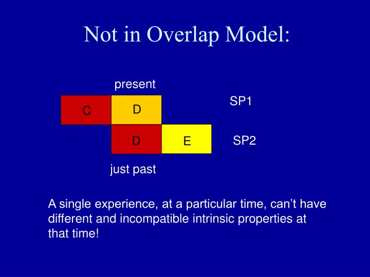 Not in Overlap Model: